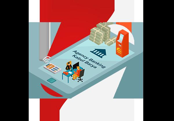 https://kbarya.af/wp-content/uploads/2021/05/Agency-Banking.png